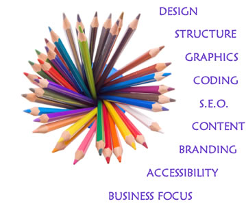 Website Design - structure - graphics - coding - seo - content - branding - accessibility - business focus